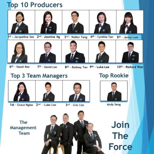 Dynamic Force Group Monthly Achiever - February 2018 Achiever
