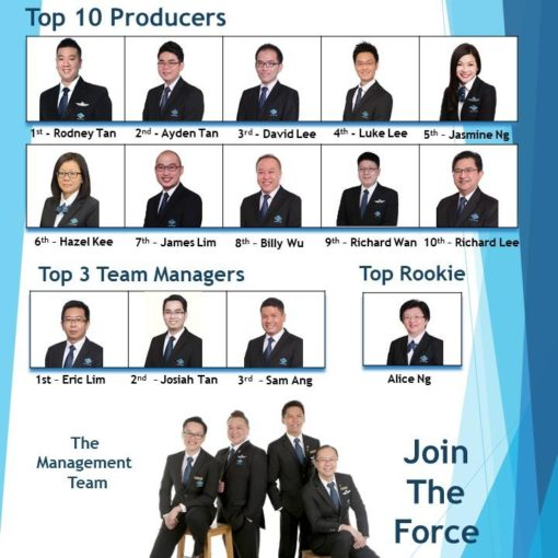 Dynamic Force Group Monthly Achiever - January 2018 Achiever