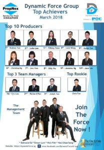 Dynamic Force Group Monthly Achiever - March 2018 Achiever