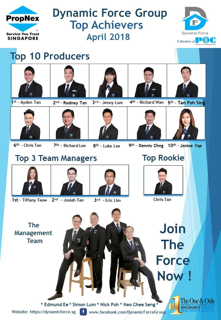 Dynamic Force Group Monthly Achiever - April 2018 Achiever