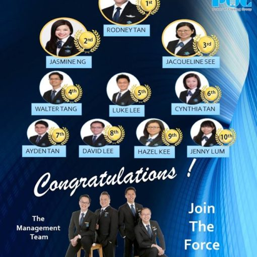 Dynamic Force Group 1Q 2018 Achiever