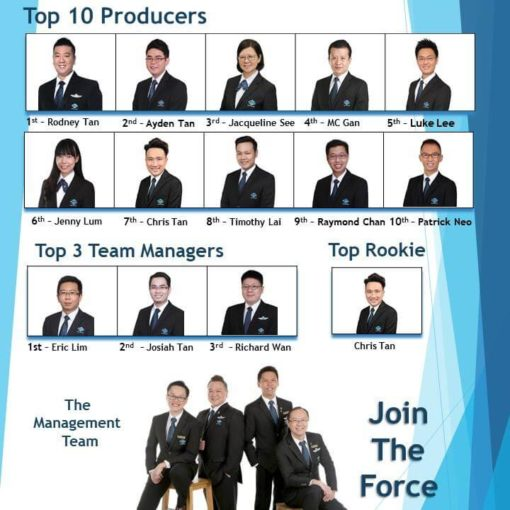 Dynamic Force Group May 2018 Top Producers
